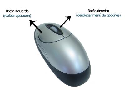 Uso del mouse o ratón